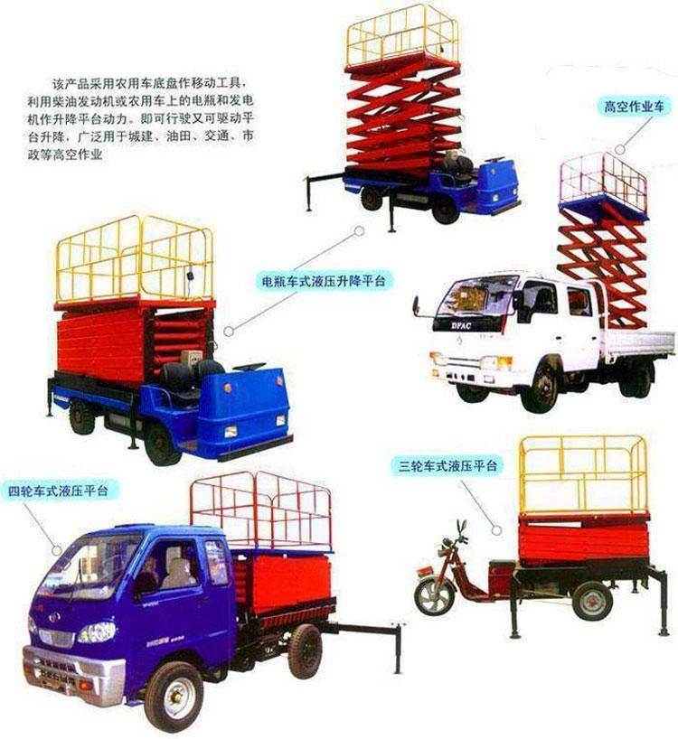 车载式升降机-(1).jpg